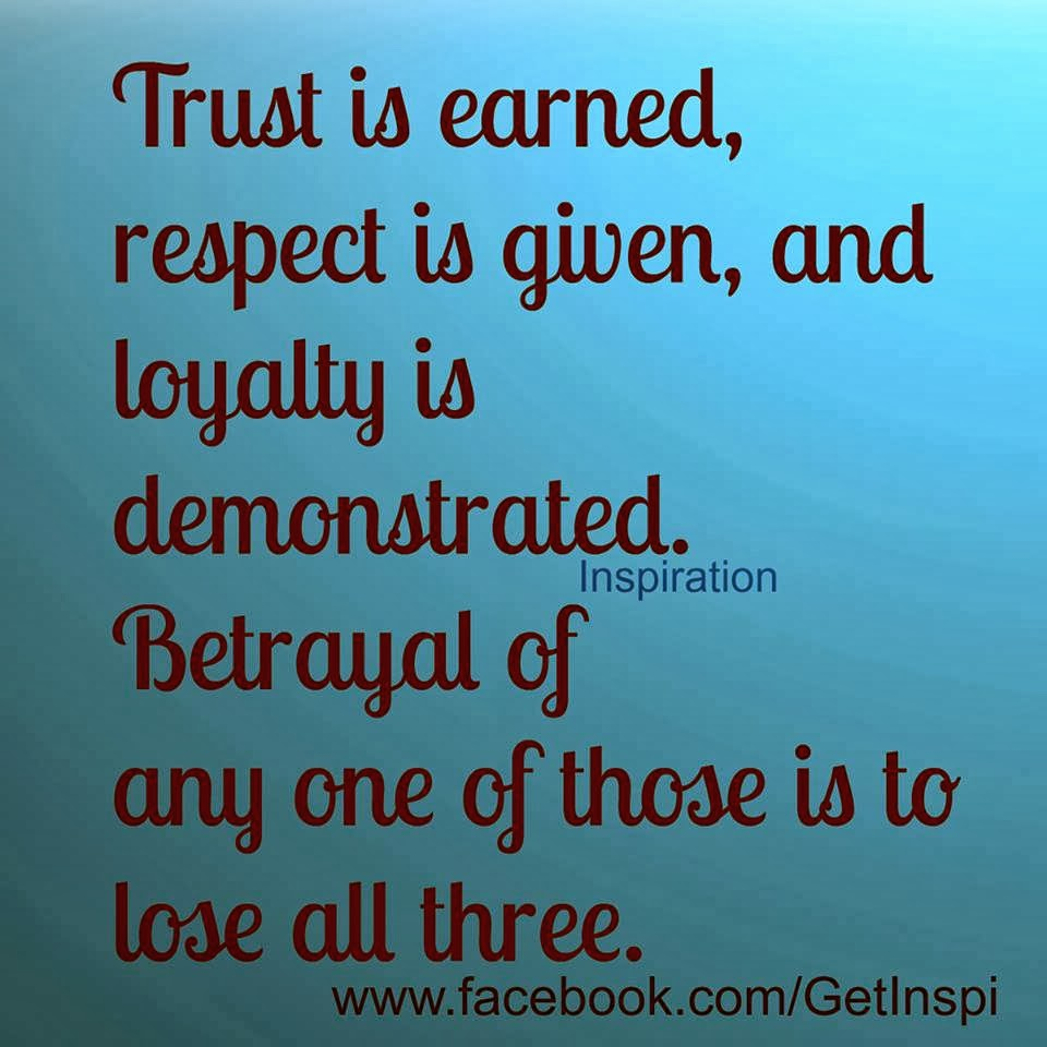 Inspirational Quotes About Loyalty. QuotesGram