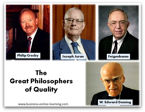 a comparison between the ideas of deming crosby and juran on quality and the role of management