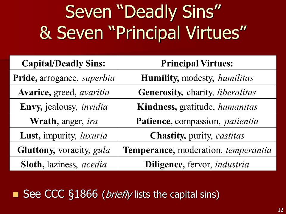Virtues Catholic Quotes. QuotesGram
