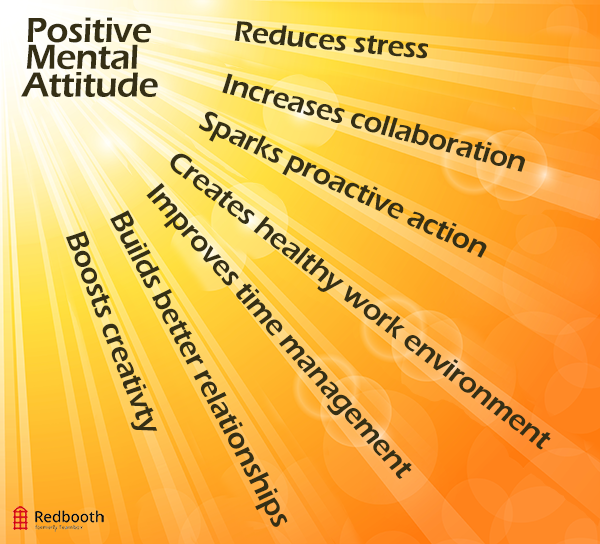 Positive Work Environment Quotes: Positive Work Quotes Productivity. QuotesGram