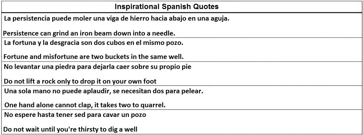 Nice Graduation Quotes In Spanish. QuotesGram