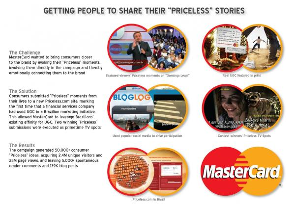 Mastercard's Blow Job Ad -