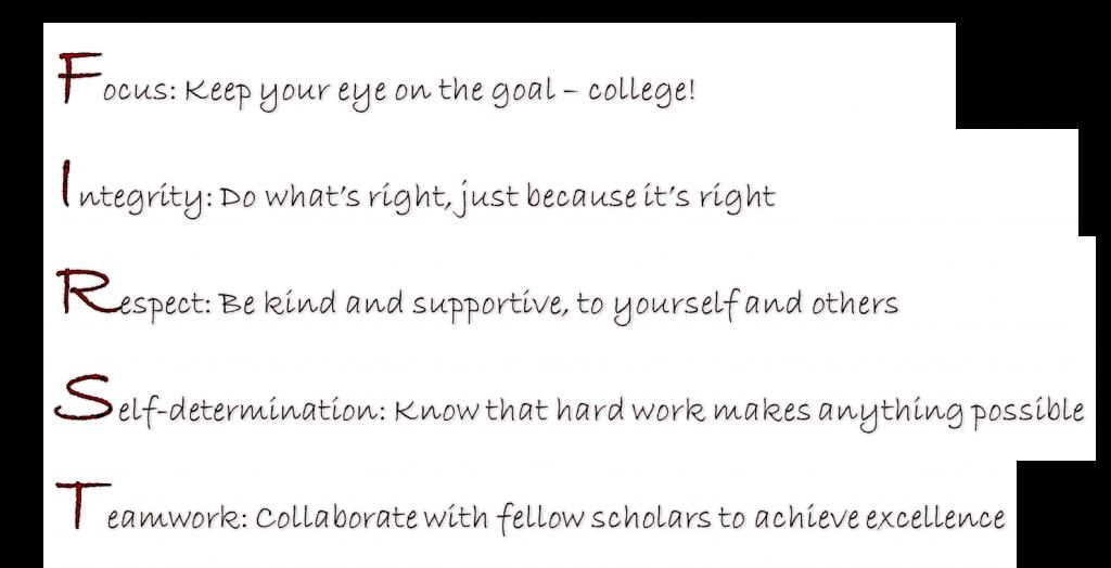 core values quotes quotesgram