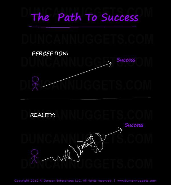 Inspirational Quotes Motivation: Self Discipline Motivational Quotes. QuotesGram