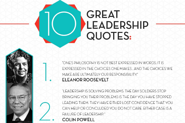 inspirational quotes from famous leaders quotesgram