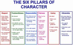 Printables Six Pillars Of Character Worksheets six pillars of character worksheets bloggakuten pillar quotes quotesgram