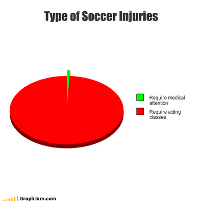 Funny Injury Reports