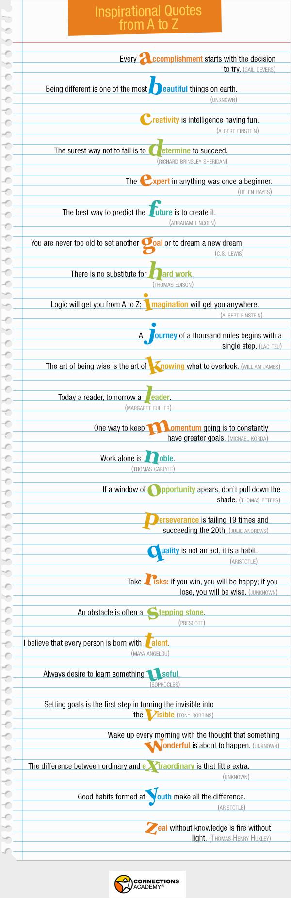 Elementary School Motivational Quotes. QuotesGram
