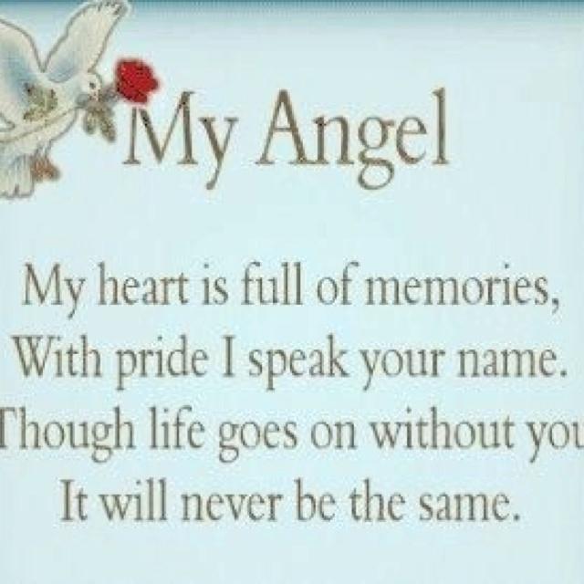 Memorial Quotes For Parents Quotesgram: Missing Deceased Parents Quotes. QuotesGram