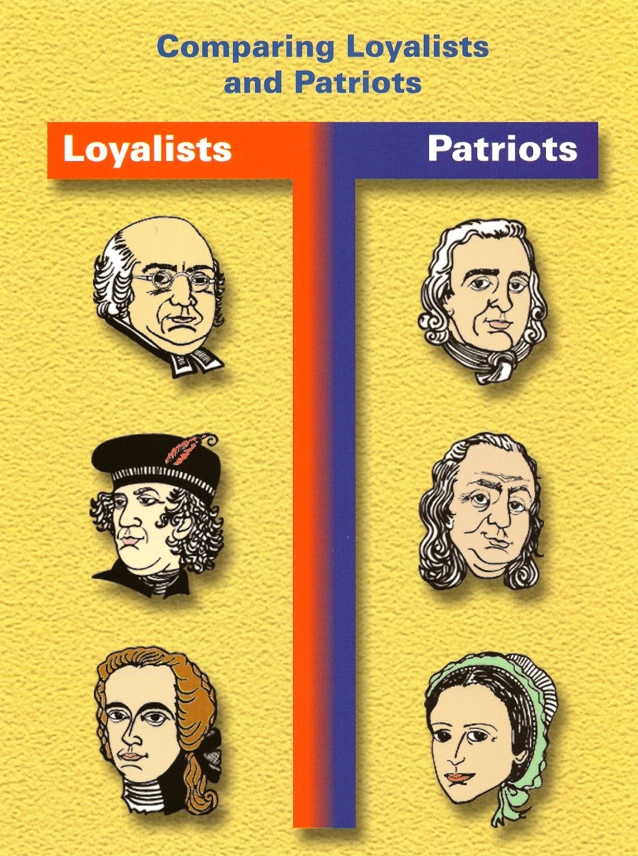american revolution vs patriot Read the revolution  thought-provoking books about the american revolution buy the book history  the patriot cause in and of itself did not inspire enough.