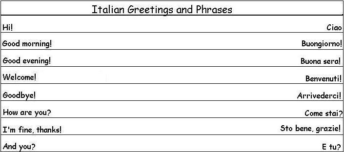 Translator Italian: You Know Your Italian Quotes. QuotesGram