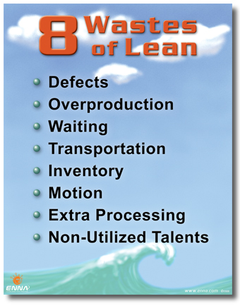 lean manufacturing principle You're probably familiar with the principles of lean manufacturing stripped to its roots, lean focuses on decreasing waste, increasing value to the customer and a process of continuous improvement.