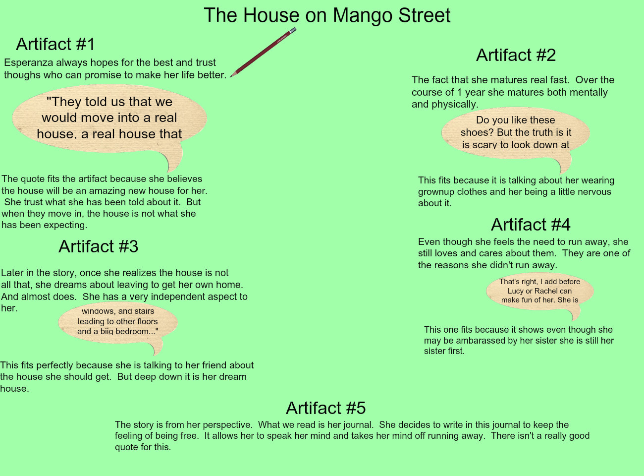 From Mango Street Quotes Quotesgram