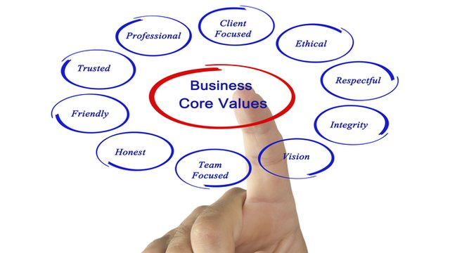 Quotes On Business Core Values Quotesgram