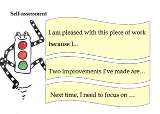 Quotes About Assessment And Evaluation. QuotesGram