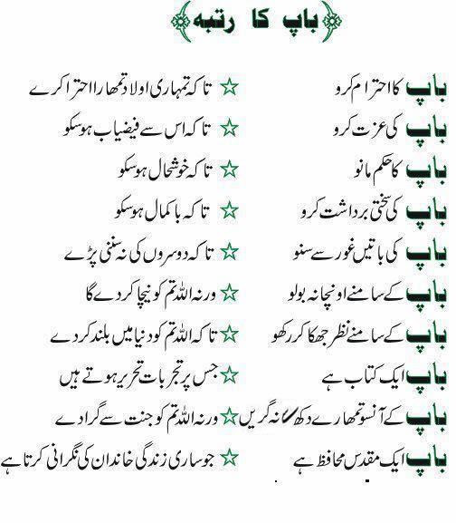 Beautiful Quotes About Islam In Urdu. QuotesGram