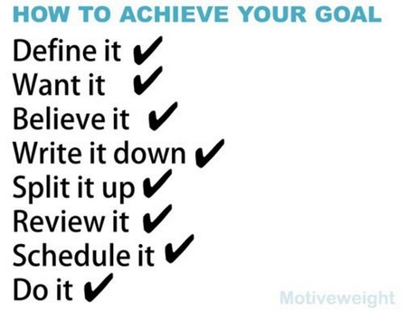 motivational quotes to achieve goals quotesgram
