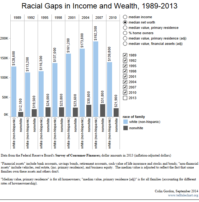 inequality in society How does inequality affect the individual, society and the economy.