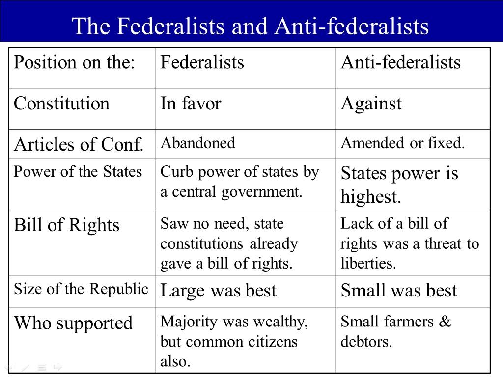 federalist vs anti federalist quotes  quotesgram