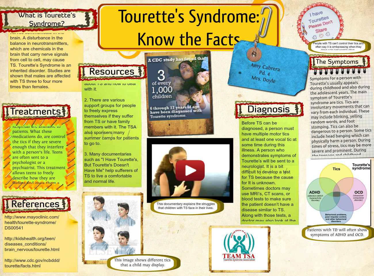 an analysis of the life with a tourette syndrome Note that all the articles in this section are provided for information only and may not reflect the views of the nas  asperger syndrome (as), also known as asperger's, is a developmental disorder characterized by significant difficulties in social interaction and an analysis of the life with a tourette syndrome nonverbal.
