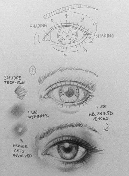 Quotes About Drawing Eyes. QuotesGram