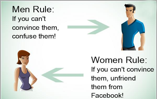 Men laws and women rules