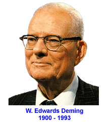 Drw Edwards Deming Quo...