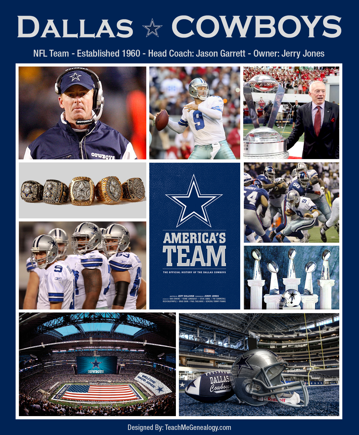 Nfl Dallas Cowboys Sayings And Quotes. QuotesGram