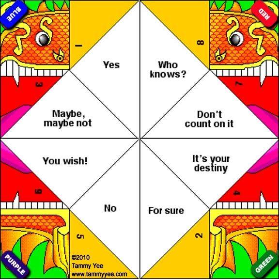 Как сделать шаблон гадалки