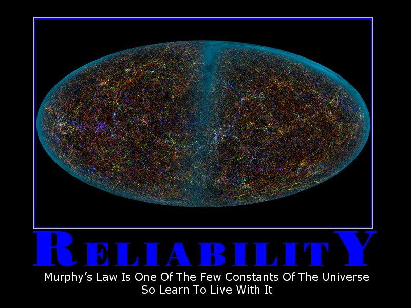 Reliability quotes for work