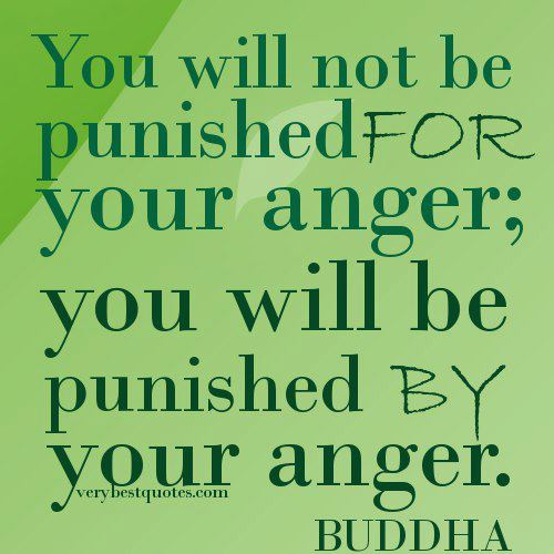 Quotes About Anger And Rage: Quotes About Controlling Anger. QuotesGram