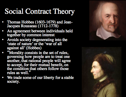 Thomas hobbes john locke and jean jacques rousseau the theories on human nature