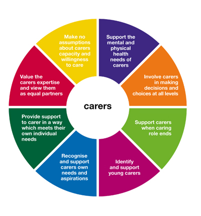 work in partnership in health and social care 2 essay Anyone can learn for free on openlearn but creating an account lets you set up a personal learning social care, social work and 42 conflict and partnership.
