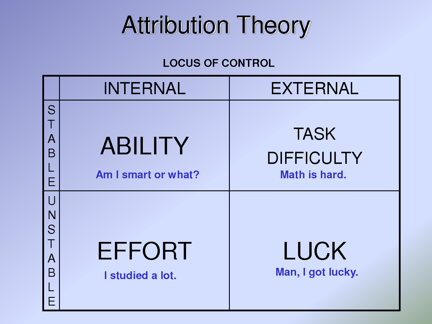 attribution theories Looking for online definition of attribution theory in the medical dictionary attribution theory explanation free what is attribution theory meaning of attribution.