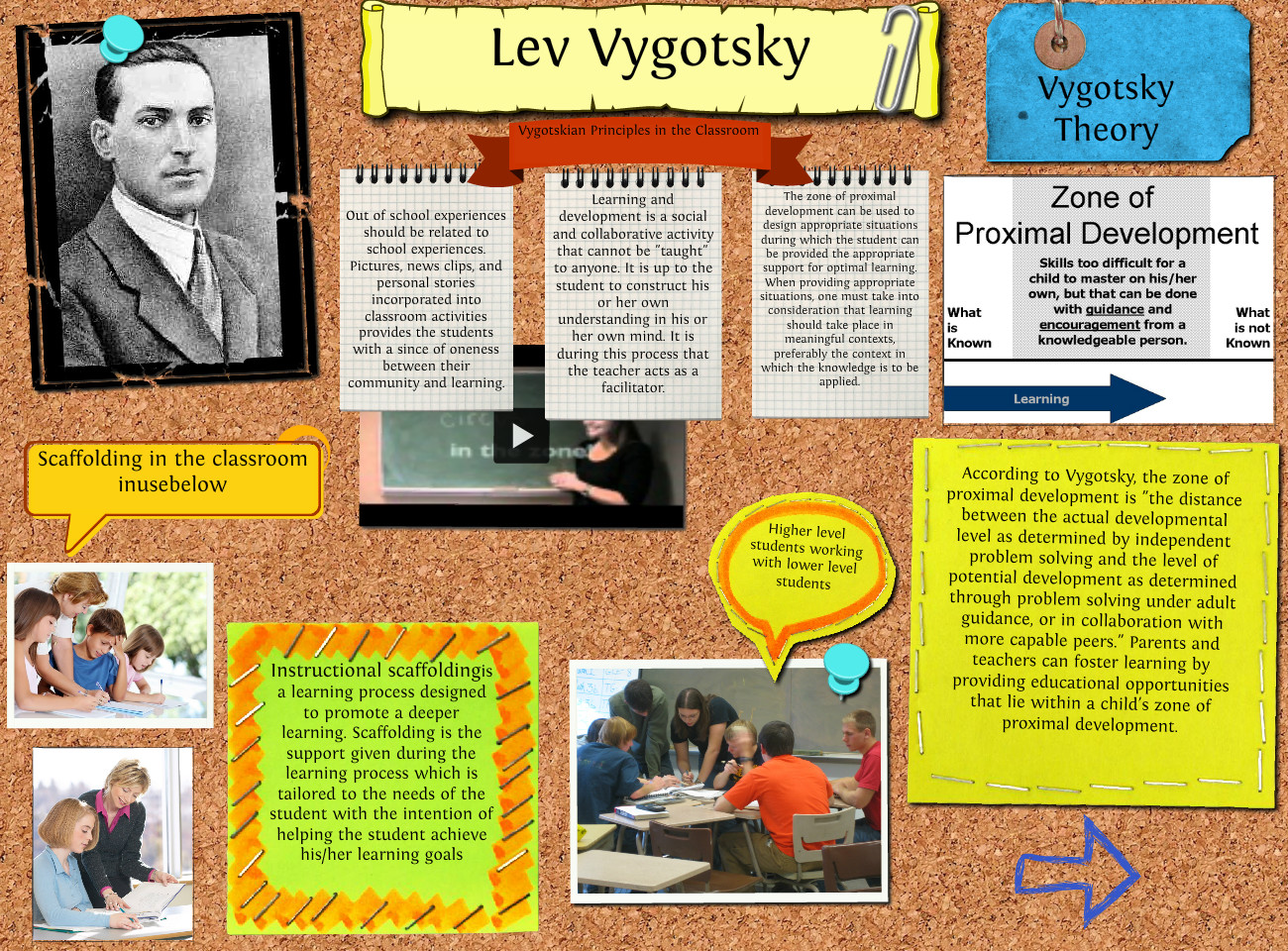 vygotsky theory In addition to defining a scientific theory we will define the word theory in english  and compare the two definitions finally, we will make a case.