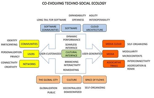 Social psychology (sociology)