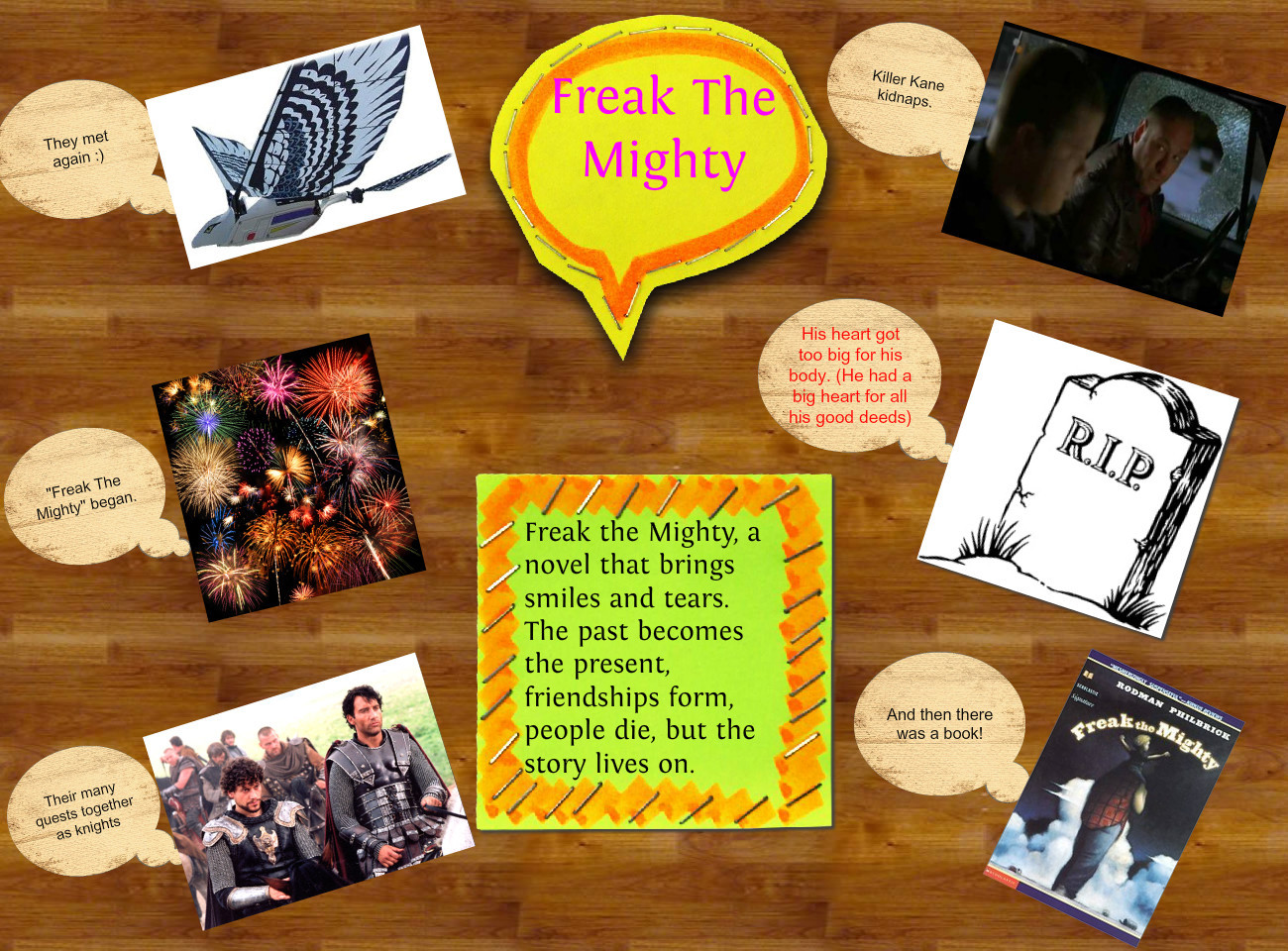freak the mighty Read freak the mighty by rodman philbrick by rodman philbrick for free with a 30 day free trial read ebook on the web, ipad, iphone and android.