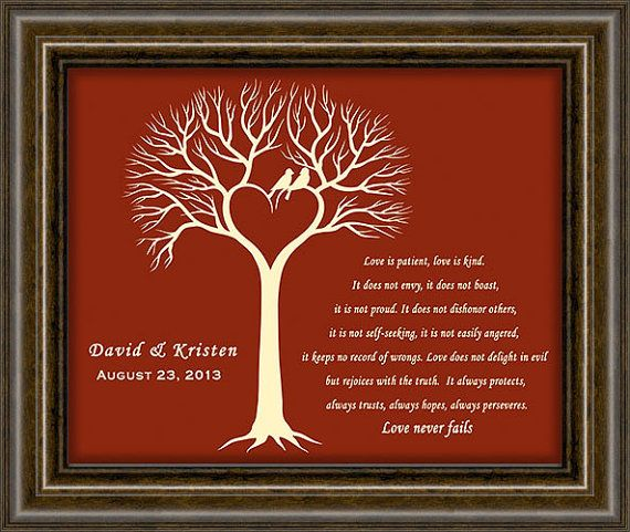 40th Wedding Anniversary Gifts For Parents Ideas: Parents 40th Anniversary Quotes. QuotesGram