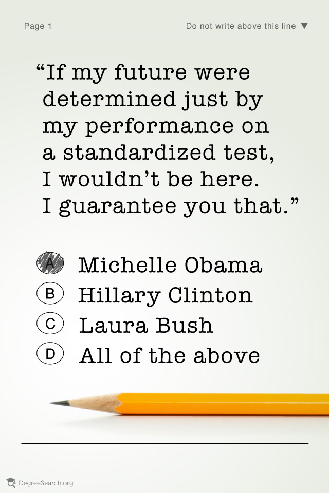 Bad Attributes for Standard Testing