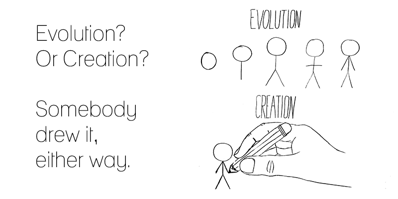 creation vs evolution essays Read this philosophy essay and over 88,000 other research documents evolution vs creation evolution in the scientific and logical context, the theory of evolution greatly outweighs the concept of creation.