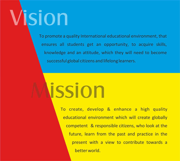vision mission and objectives of educational Vision, mission & objectives our philosophy in a world falling to pieces under the impact, of an amoral technological avalanche, it tries to hold fast the fundamental values for which our culture stands.