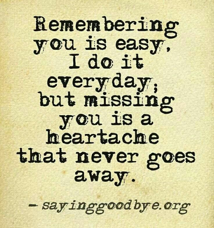 Missing Loved Ones Who Have Died Quotes: Remember Our Loved Ones Quotes. QuotesGram