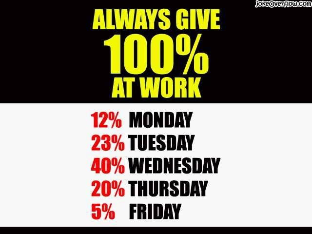 Wednesday Work Quotes Humor. QuotesGram