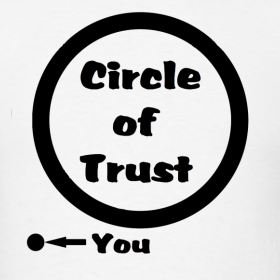 meet the fockers circle of trust clipart