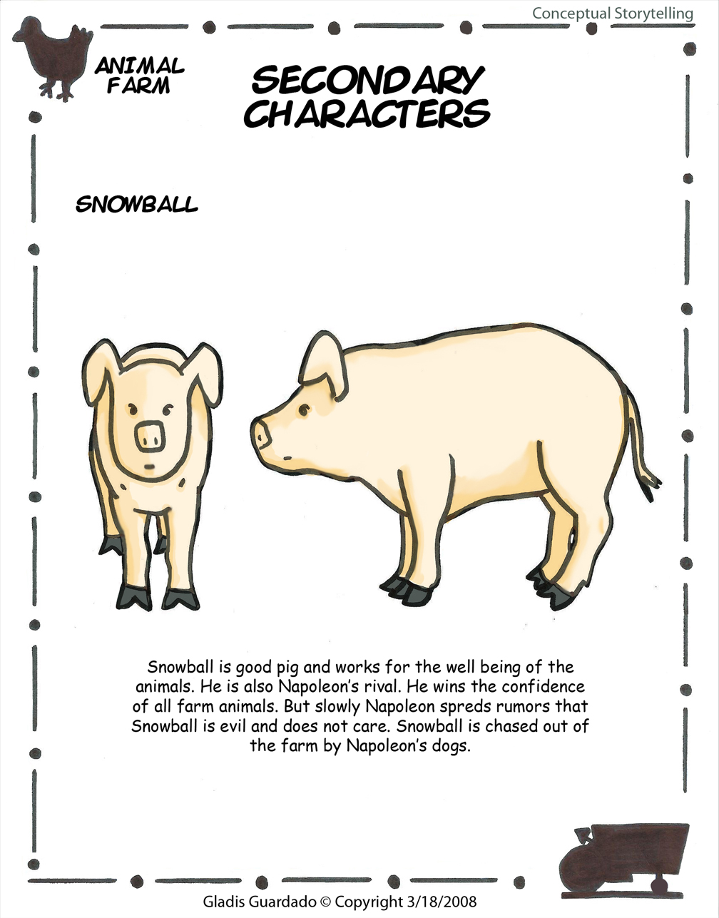 "an analysis of the character snowball in animal farm Character symbols the most obvious examples of symbolism in ""animal farm are old major, napoleon, and snowball, symbolizing marx, stalin, and trotsky, respectively."