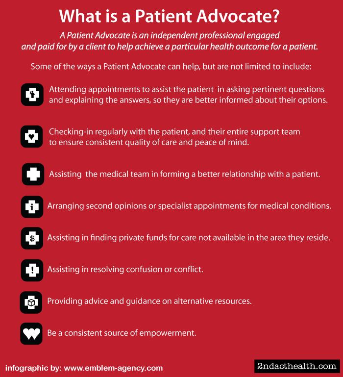 Patient Advocate Quotes. QuotesGram