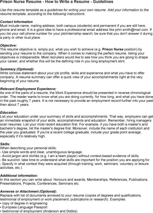 prison sle resume