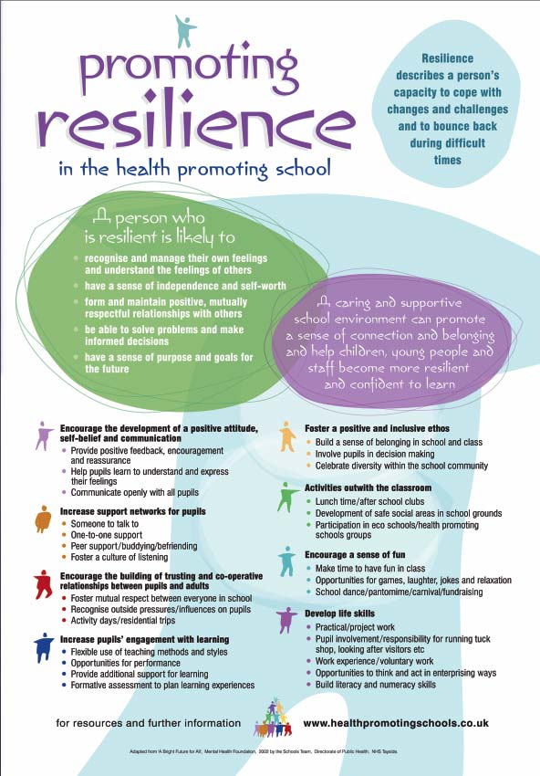 Psychological Resilience Quotes Quotesgram