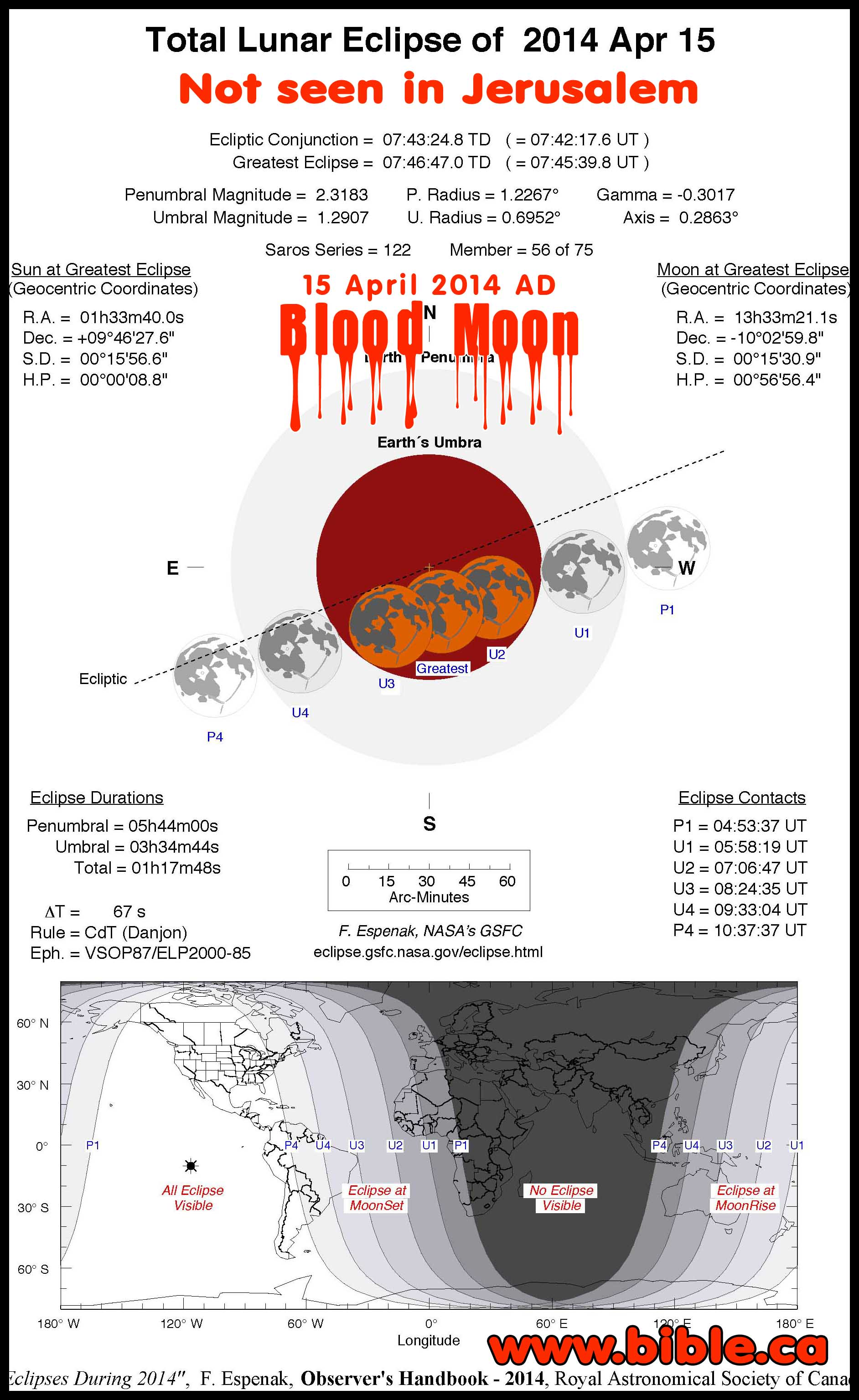 blood moon eclipse quotes - photo #22