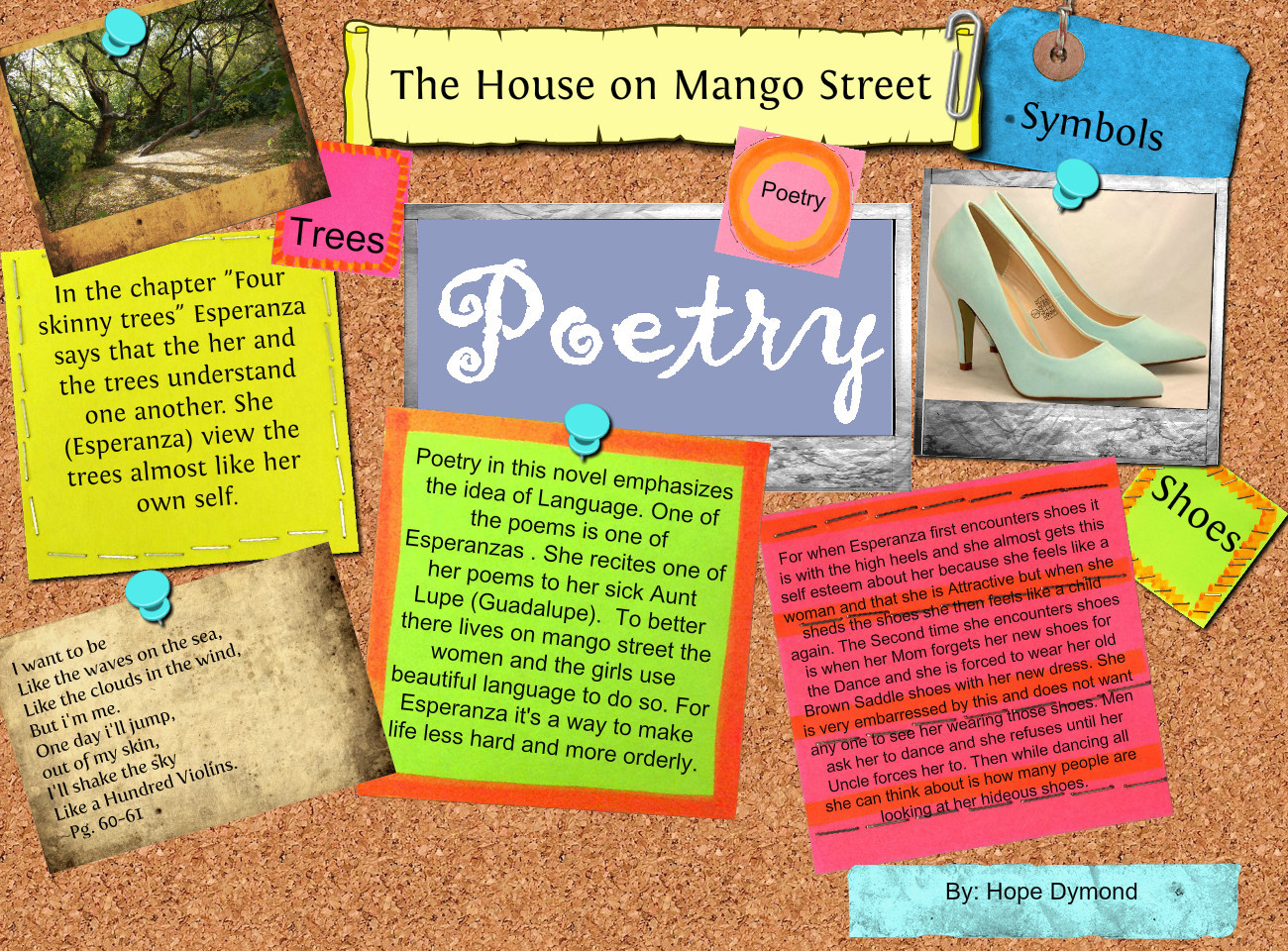 House On Mango Street Quotes. QuotesGram